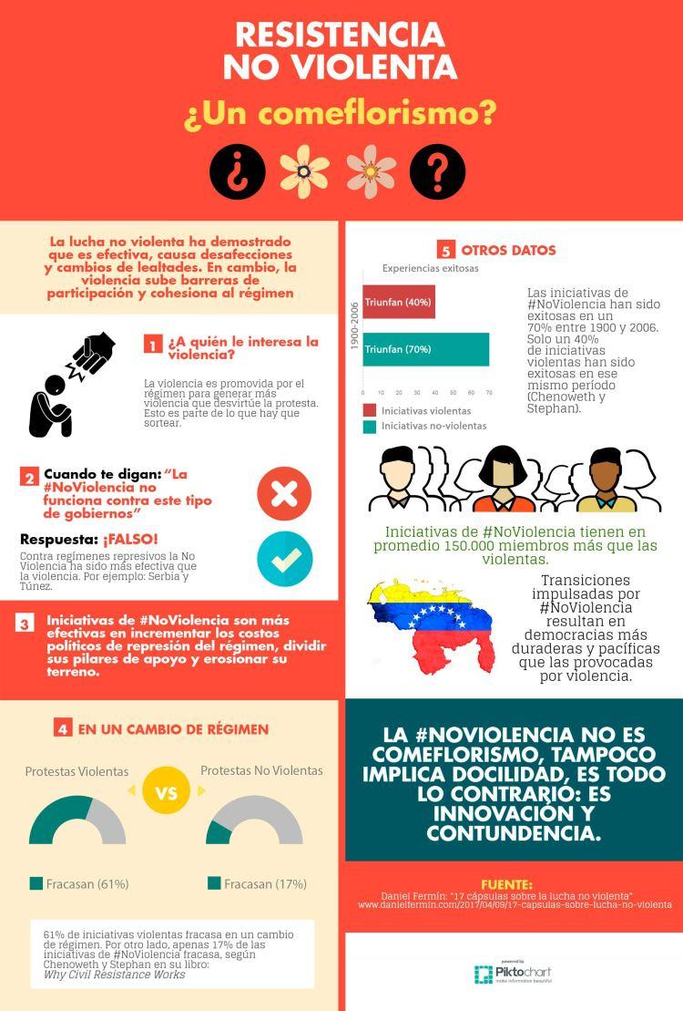 Infografia-No-violencia